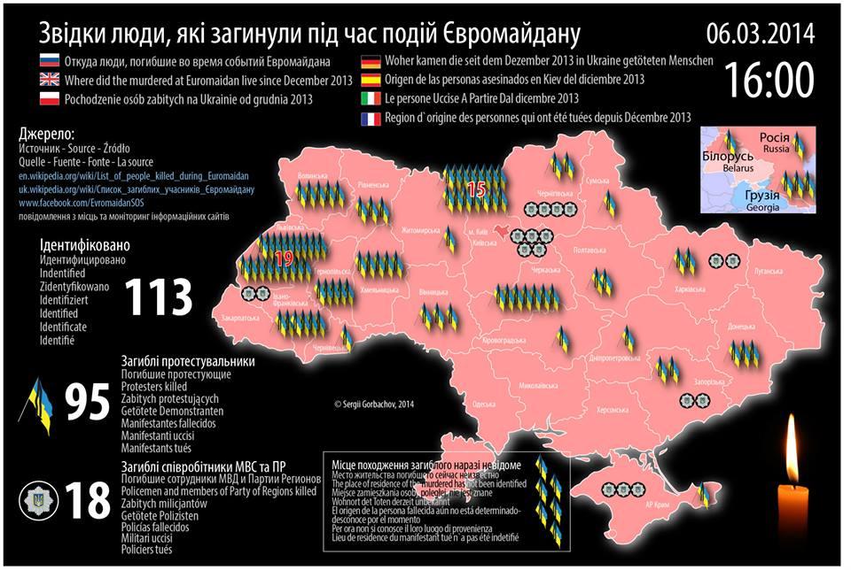 Nombres de mujer en ucraniano - Nmbrame