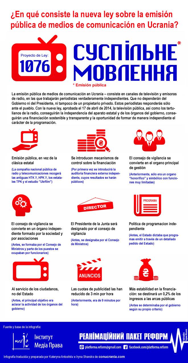 infografía sobre la nueva ley de televisión pública en Ucrania