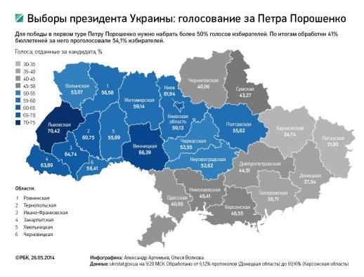 Votos a favor de Poroshenko