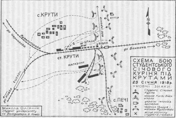 Esquema de la lucha cerca de Kruty