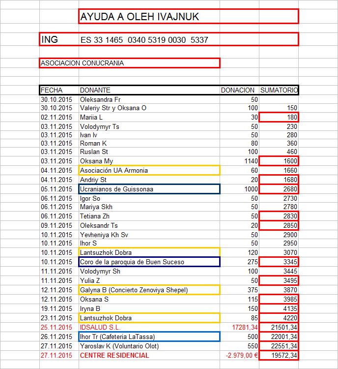 Sumatorio 27.11.2015